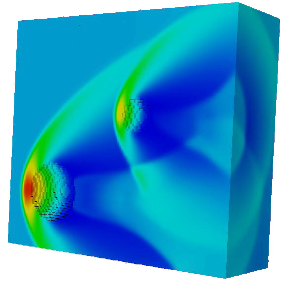 Color plot of pressure distribution in 3D