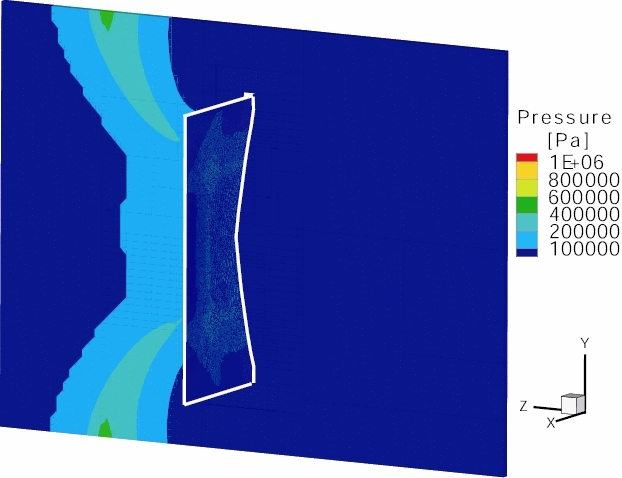 Simulation results at t=0.3 s and for r=150 mm